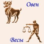 мужчина-Овен и женщина-Весы